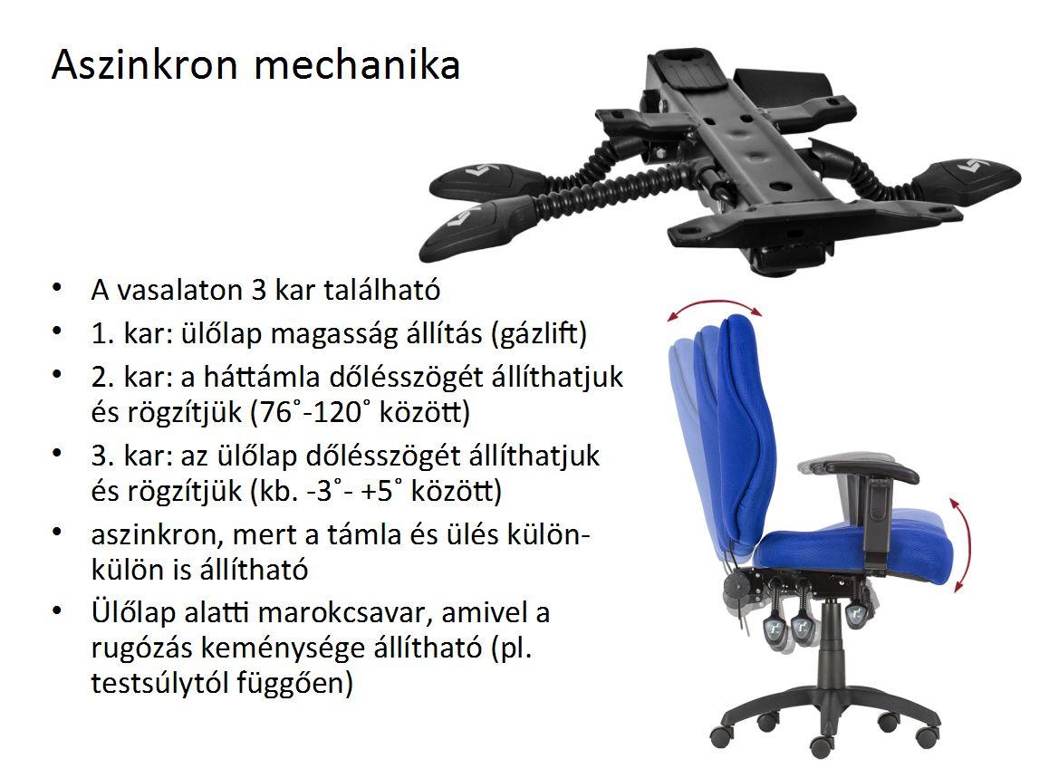 Asszinkron mechanika bemutatása