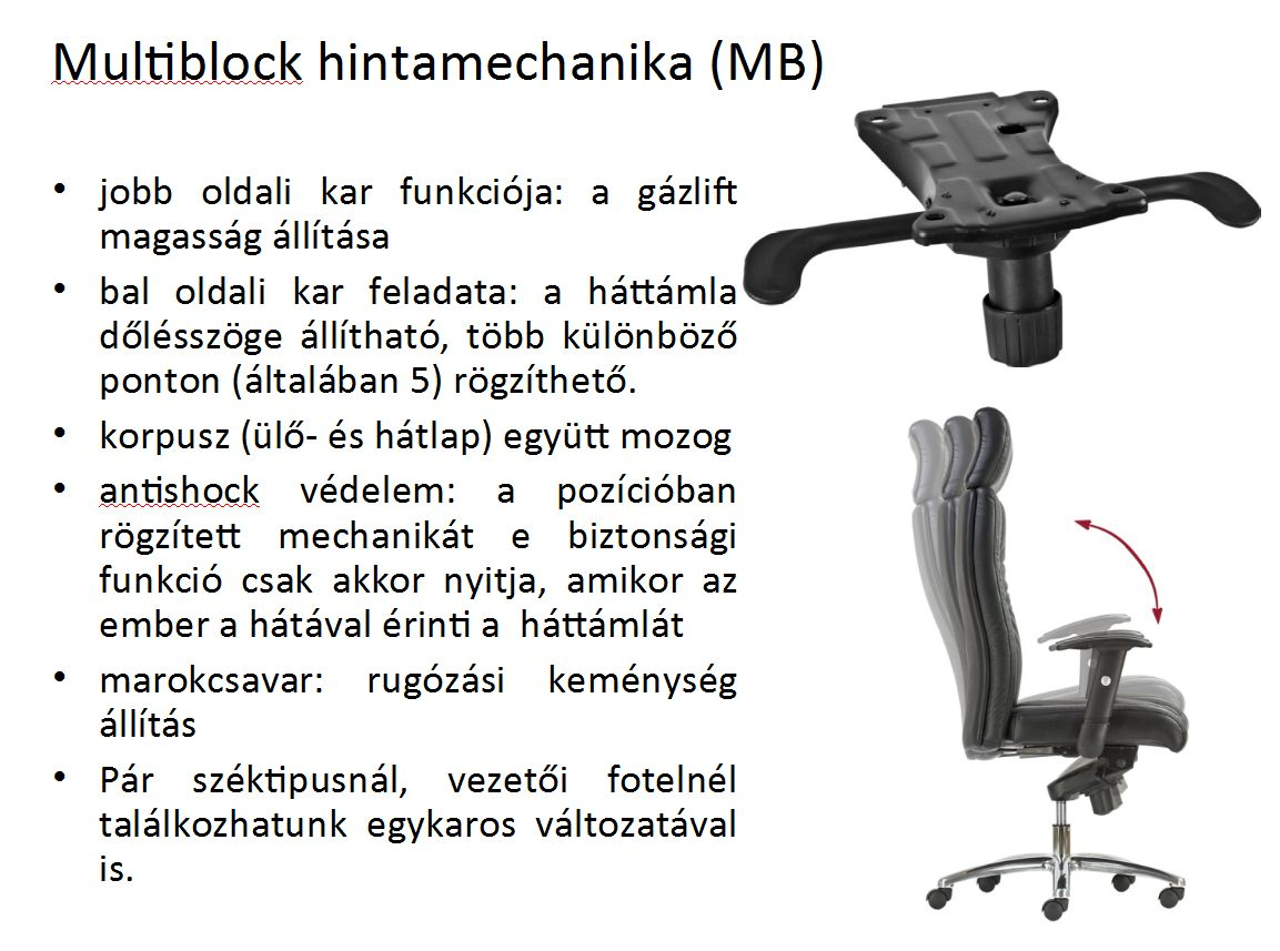 Multiblock mechanika bemutatása